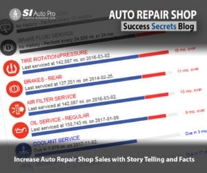 Your Repair Shop Management System is not providing you the FULL PICTURE!